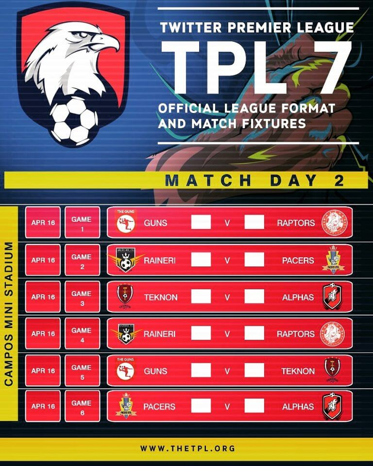 TPL7 Matchday 2: The Preview